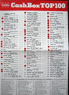 Cashbox Magazine Music Charts for December 28, 1968
