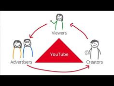 Video Creator Academy - YouTube:  Whether you have a minute or an hour, there's something here for you. Take a lesson, join the community, or practice new skills on your channel.