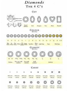 Routine Life Measurements: Diamonds Grading (Cut, Clarity, Color & Carat) Shape: Oval, Cushion Color: DEFG Clarity Carat: Cut: Very Good, Good (The cut isn't the shape- it's the way the diamond is cut allowing the light in. the brightness) Diamond Chart, Diamond Guide, Diamond Sizes, Diamond Cuts, Best Diamond Color, Corte Y Color, Emerald Color, Up Book, Tiffany Jewelry