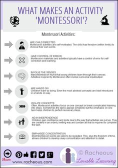 What makes an activity 'Montessori'? [Infographic] - Racheous - Lovable Learning