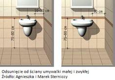 Odsunięcie umywalki od ściany