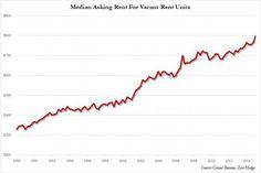 Lies, Damned Lies, & Inflation Statistics  http://www.zerohedge.com/news/2015-07-19/lies-damned-lies-inflation-statistics