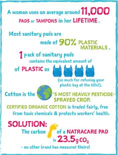 Say yes to plastic-free periods and incontinence protection. Chlorine-free pads, all natural panty liners, organic tampons and plastic-free wet wipes. Girls Bible, Let That Sink In, Menstrual Cup, Wet Wipe, Plastic Material, Biodegradable Products, Infographic, Things To Come, Organic