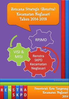 Contoh Cover Laporan Renstra Kecamatan Neglasari Kota Tangerang