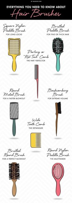 Types of hair brushes and their uses.