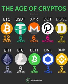 Investment Quotes, Investment Group, Investing In Cryptocurrency, Cryptocurrency Trading, Business Money, Business Tips, Best Crypto, Value Investing, Crypto Market