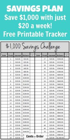 1000 Savings Plan Build your emergency fund with this easy challenge of just 20 a week Free Printable Tracker for your savings challenge 52 Week Savings, Savings Challenge, Money Saving Challenge, Savings Plan, Money Saving Tips, Saving Ideas, Money Tips, The Plan, How To Plan