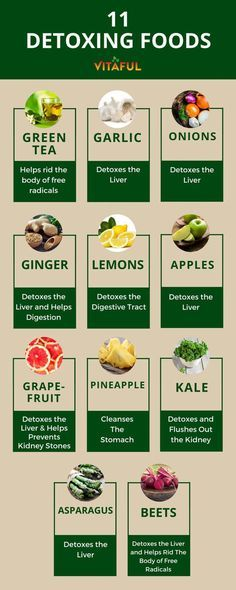 11 Detoxing Foods To Help Naturally Rid Your Body of Harmful Toxins   Detox Tips   Holistic   Natural Remedies