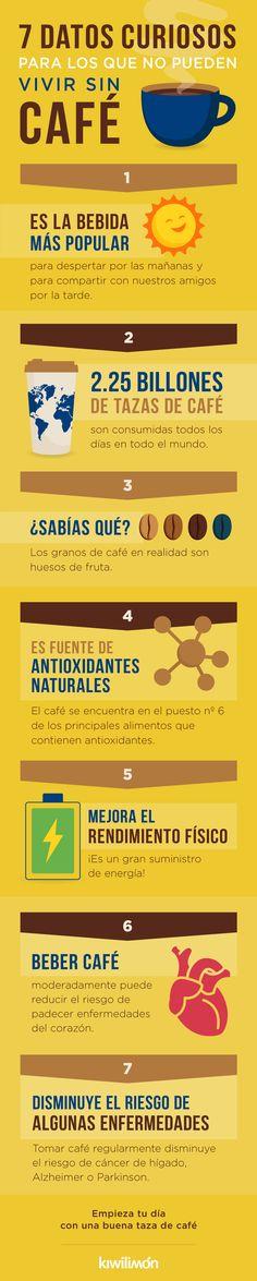 ¡Empieza el día con una buena taza de Café! ¿Sabías que el tomar café por la mañana te puede traer grandes beneficios? Conoce cómo te ayuda al café en esta infografía.