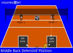 Middle Back Defensive Positioning and Movement by VolleyballXpert.com