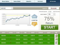 Forex  60 Second Trading Strategy 2012 = (trade Smart) =Binary Option