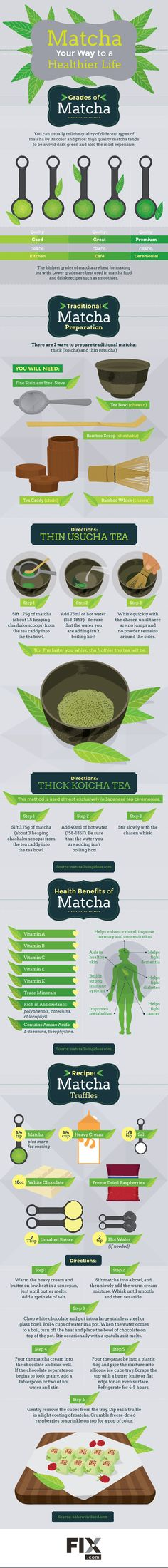 Learn how to prepare matcha green tea the traditional way, and with a modern twist with our guide!