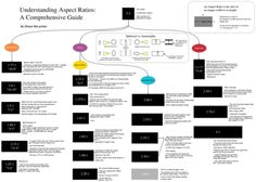 Understanding TV and Cinema Aspect Ratios...