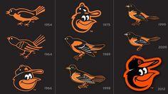 Evolution of the Orioles logo