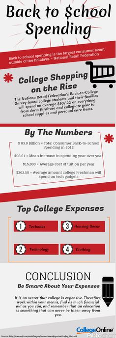 Back to School Spending #education #college Back to school infographic