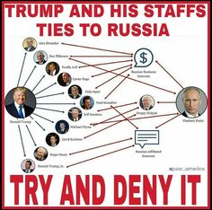 #NotMyPresident #TheResistance #NeverNormalizeTrump www.RefuseFascism.org www.IndivisibleGuide.com Eric Swalwell, Rex Tillerson, Carter Page, Roger Stone, Jared Kushner, Jeff Sessions, Donald Trump Jr, Product Launch, Federal