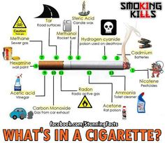 list of chemical in cigarettes | Poisons In Cigarettes