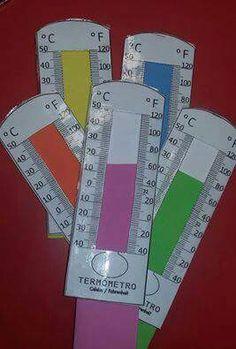 Celsius/Fahrenheit thermometer