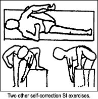 SI joint self correction exercises