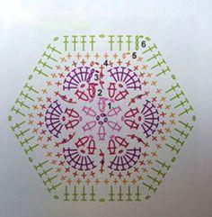 African Flower Pattern | Beautiful Crochet Stuff, free chart, #haken, granny square, african flower, hexagon, bloem, deken, sprei, haakpatroon