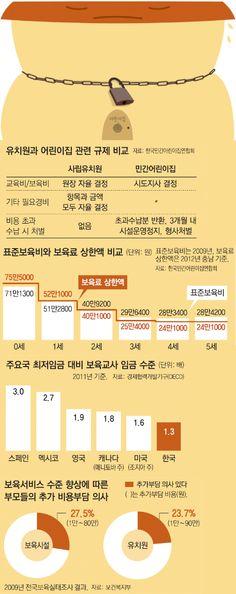 '기피 일자리' 전락한 보육교사, 무슨 일이… : 동아닷컴'