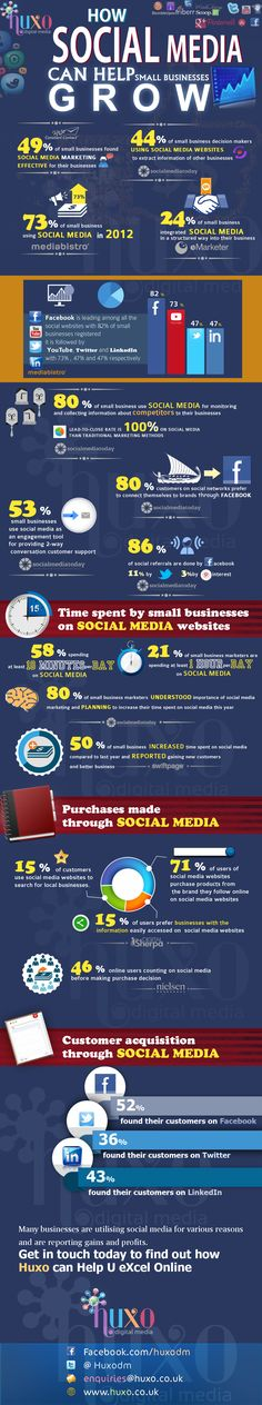 "SOCIAL MEDIA - ""30+ Social Media Statistics - Growth of SMBs [INFOGRAPHIC] - social media marketing can help small businesses grow."""