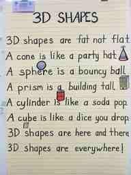 What a practical shape anchor chart! Elementary Math, Kindergarten Classroom, 3d Shapes Kindergarten, Kindergarten Poems, Classroom Ideas, Numbers Kindergarten, Math Resources, Math Activities, 3d Shapes Activities