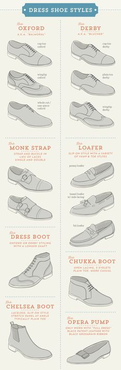 A visual glossary of dresss shoes for menVia                                                                                                                                                      More