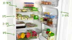 Wie lagert man richtig? #lageplan #map #didyouknow #storage #fridge #veggies #milk #eggs #fruit #meat #yoghurt #easy #goodtoknow