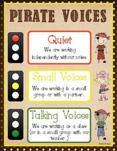 Voice level management
