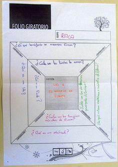 Archivo de álbumes Cooperative Learning Strategies, Thinking Strategies, Reggio Emilia, Teacher, Classroom, Science, Album, Reading, School