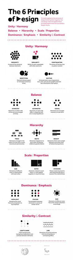 infografico_Folo