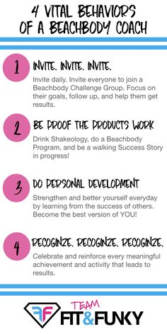 4 Vital Behaviors of a Team Beachbody Coach  | beachbody | personal development | beachbody program | accountability | home workout program | weight loss program | beachbody coach | health and fitness | healthy living | entrepreneur | motivator | fitness coach | inspiration | entrepreneurship | goal setting | team building | leadership | mentor | network marketing | health coach | beachbody tips | coaching tips