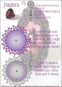 Pandora - schéma 1