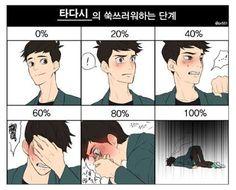 Tadashi's blush meter - I love the 100% one. HAHAHA!!!