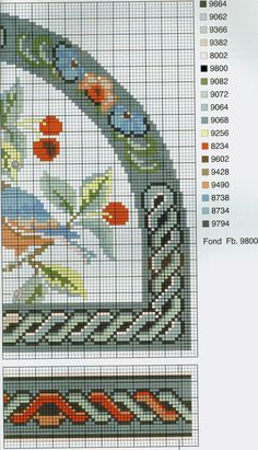 Birds (Part 2) free cross stitch pattern from www.coatscrafts.pl