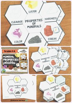 Great differentiated foldables for VISUAL learners. Students will identify 6 properties of minerals.Perfect for students from  grades 4 -6. Whole group, small group or individual instruction. Bonus: Mohs' scale of hardness INB foldables are also included.