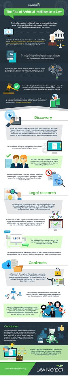 Traditionally, the legal profession has been slow on embracing technology but now, at least partly it is embracing the opportunities associated with algorithm driven computer technology. #Infographic #Infografía