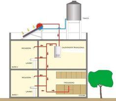 Small Solar Panels, Solar Panels For Home, Sauna Kits, Plumbing Installation, Landscaping Retaining Walls, Solar Power System, Mechanical Design, Alternative Energy, Sustainable Design