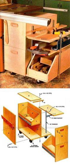 Table Saw Storage Cabinet Plans - Table Saw Tips, Jigs and Fixtures   WoodArchivist.com   WoodArchivist.com