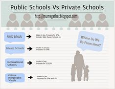 upsr math science what s new parenting times  public vs private schools in