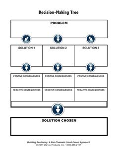 Resiliency Problem Solving: Remember, if the individual is not choosing between possible solutions it is not really problem solving.Problem Solving: Remember, if the individual is not choosing between possible solutions it is not really problem solving. Coping Skills, Social Skills, Life Skills, Study Skills, Decision Tree, Decision Making, Making Decisions, Therapy Worksheets, Therapy Activities