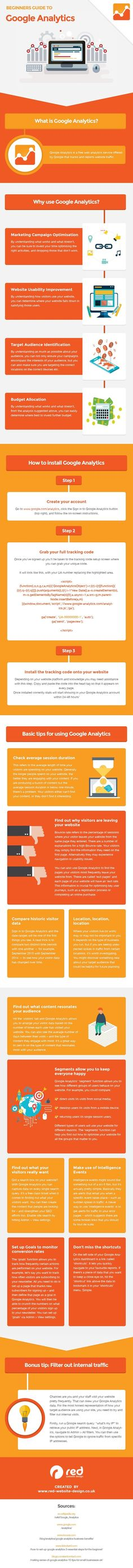How to Use Google Analytics to Track Your Website Visitors - #Infographic