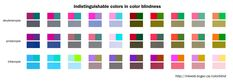 Color palette for color blindness. / Martin Krzywinski @MKrzywinski mkweb.bcgsc.ca
