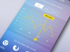 Stats App  Mobile Information #NEWT4Business