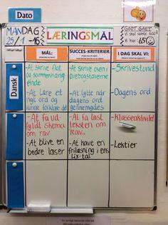 Dagens synlige læringsmål i 3 klasse. Vores huske-regel til succeskriterier samt mål er, at vi forestiller os, at vi skal bage en kage. Målet er altså at bage en kage. Succeskriterierne er så de ingrediens, som vi skal bruge for at komme i mål - altså bage en kage. Det gør, at børnene nemmere kan huske de svære synlige ord :-)