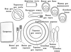 What are the basic principles of proper dinner table etiquette? Here are some tips on dining etiquette that will help you through any formal dinner event. Proper Table Setting, Table Place Settings, Setting Table, Table Setting Etiquette, Dining Etiquette, Dining Set, Fine Dining, Dining Room, Dresser La Table