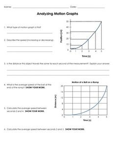 Flash cards for motion graphs pinterest motion graphs physical students will apply what theyve learned about motion graphs to answer the questions two types of graphs are given one acceleration graph and one ccuart Images