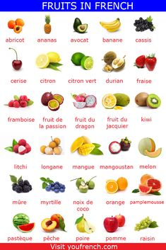 Learn vocabulary about fruits, vegetables and herbs in French. Listen to our 90+ audio files and practice your pronunciation ! Learn French Beginner, Fruit List, French Language, Fruits And Vegetables, Beauty Skin, Vocabulary, Watermelon, Audio, Herbs