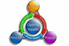 #health #fitness #bodybuilding #healthcare